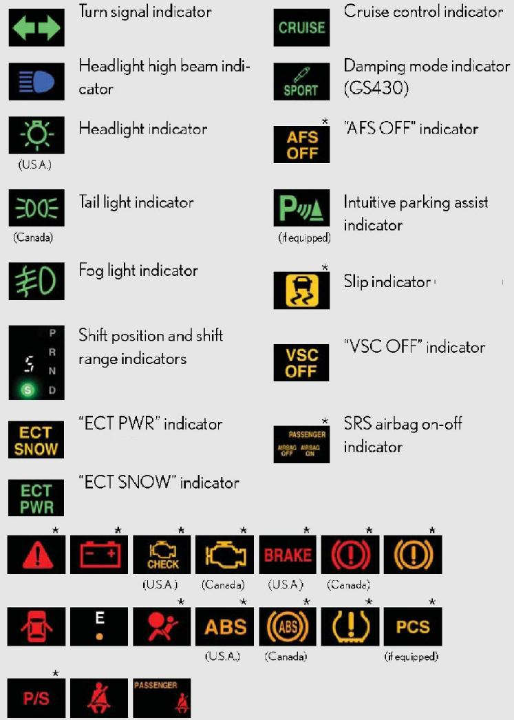 Warning Lights In Hyundai Elantra >> question (what is triagular shaped symbol on instrument cluster) - Club Lexus Forums